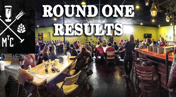 Make The Cut 2017 Round 1 | Results